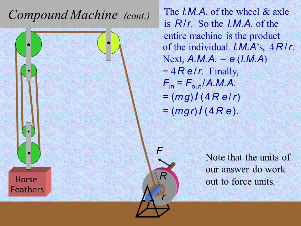 Compound Machine (cont.)