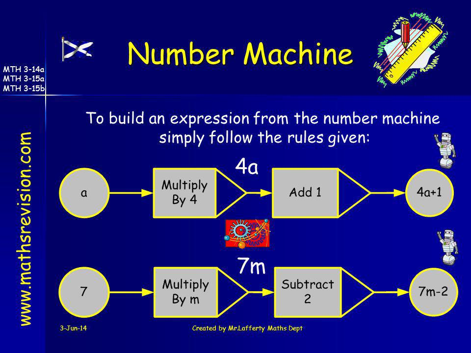 Number Machine 4a 7m www.mathsrevision.com