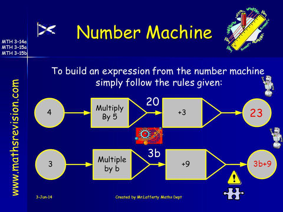 Number Machine 20 www.mathsrevision.com 23 3b