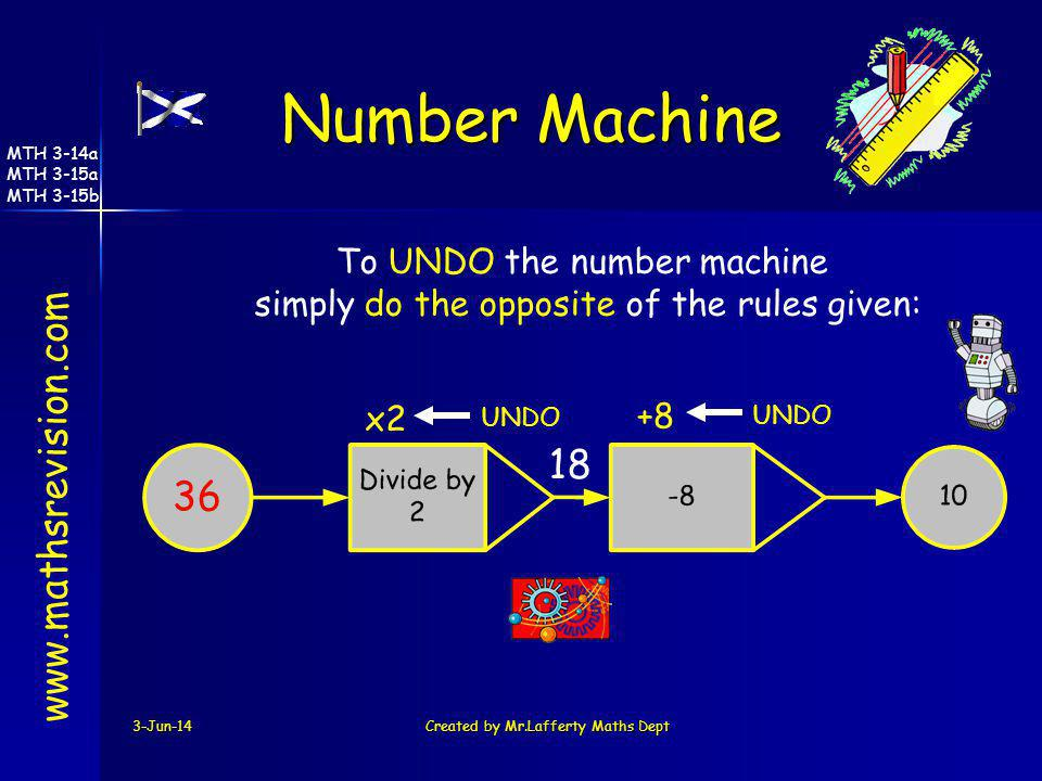 Number Machine www.mathsrevision.com 18 36 To UNDO the number machine