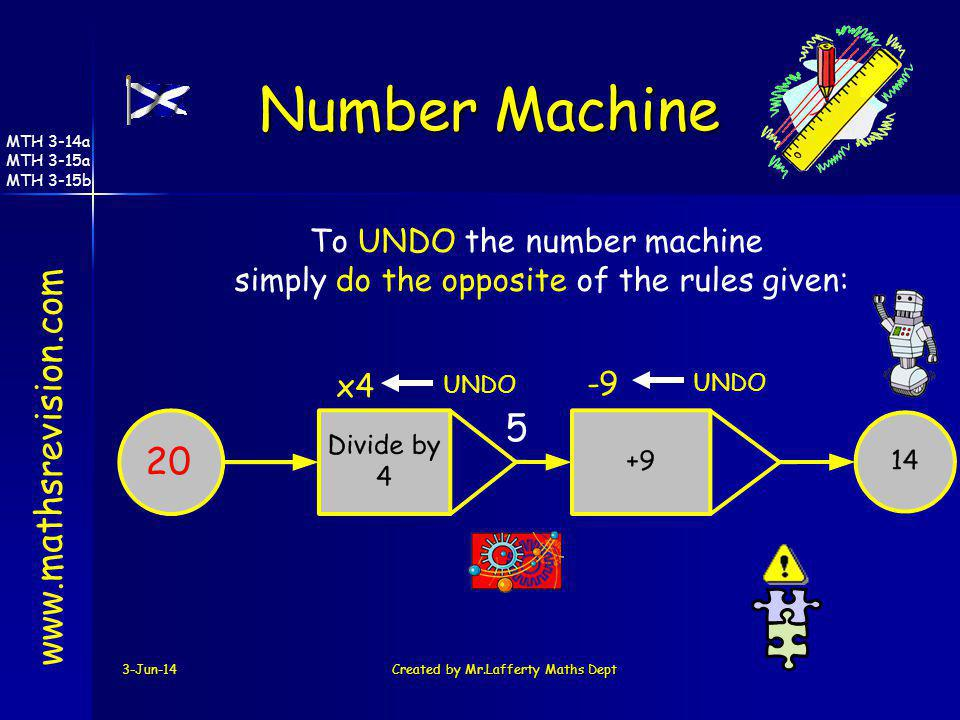 Number Machine www.mathsrevision.com 5 20 To UNDO the number machine