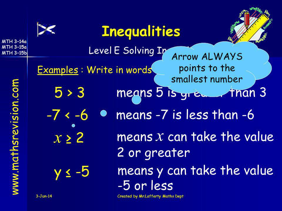 x ≥ 2 Inequalities 5 > 3 -7 < -6 y ≤ -5