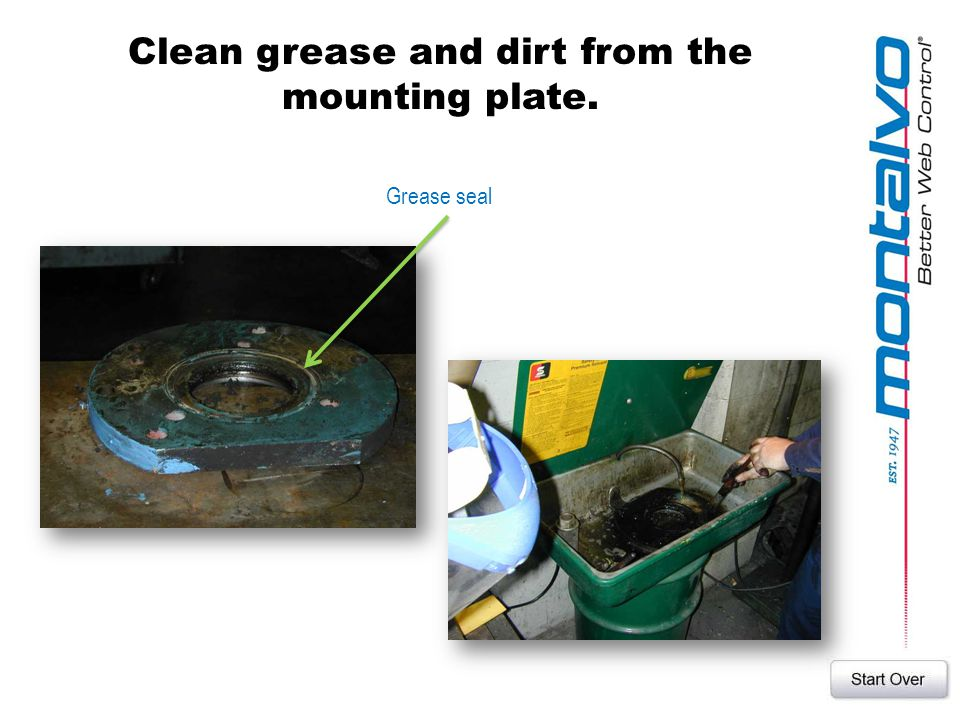 Clean grease and dirt from the mounting plate.