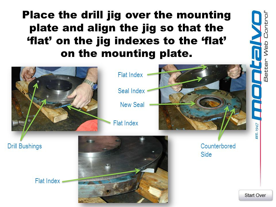 Place the drill jig over the mounting plate and align the jig so that the 'flat' on the jig indexes to the 'flat' on the mounting plate.