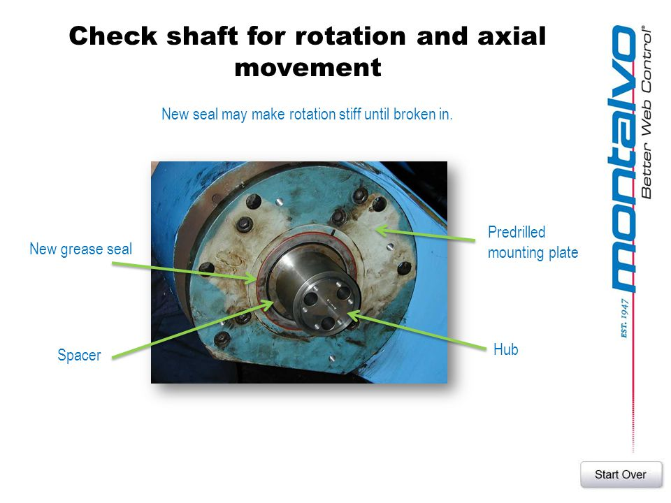 Check shaft for rotation and axial movement