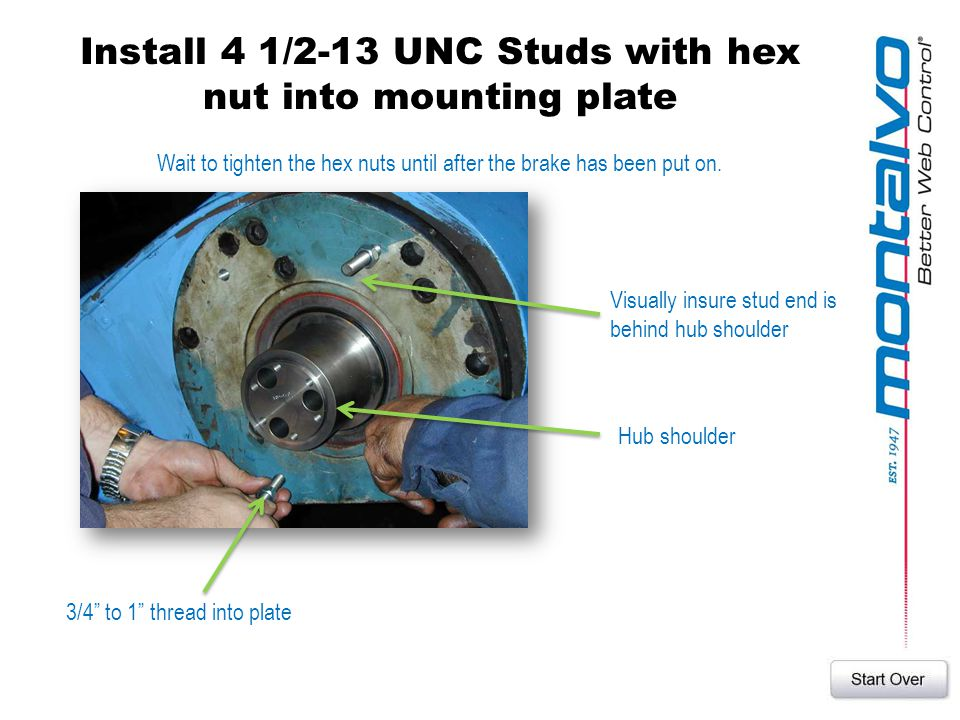 Install 4 1/2-13 UNC Studs with hex nut into mounting plate
