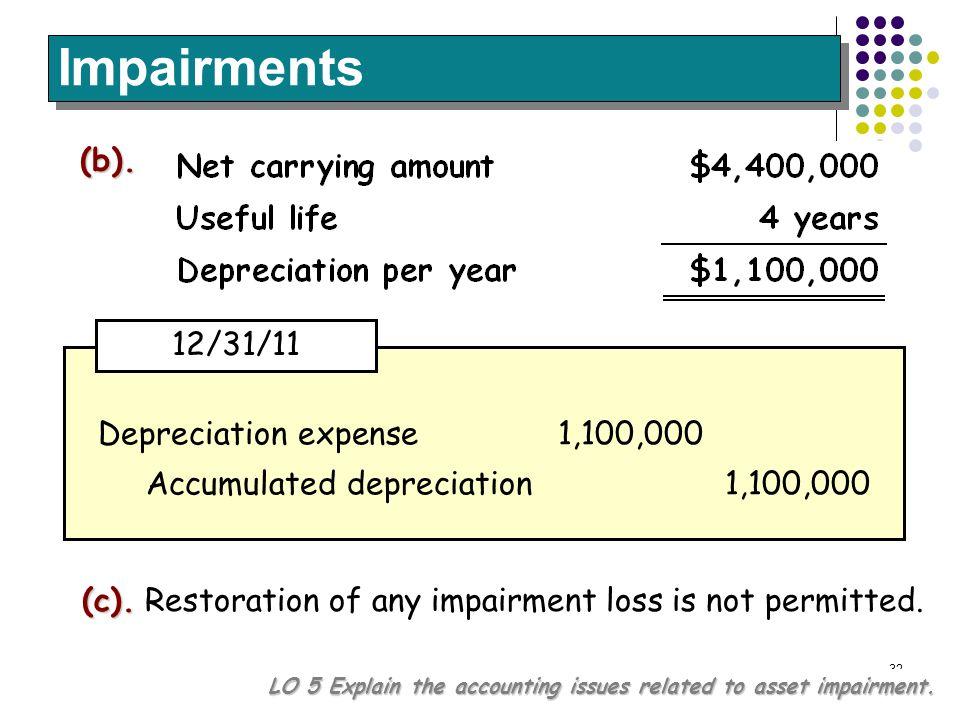 Impairments (b). 12/31/11 Depreciation expense 1,100,000