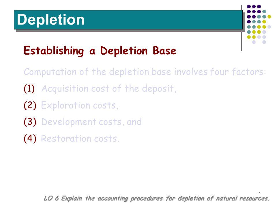 Depletion Establishing a Depletion Base