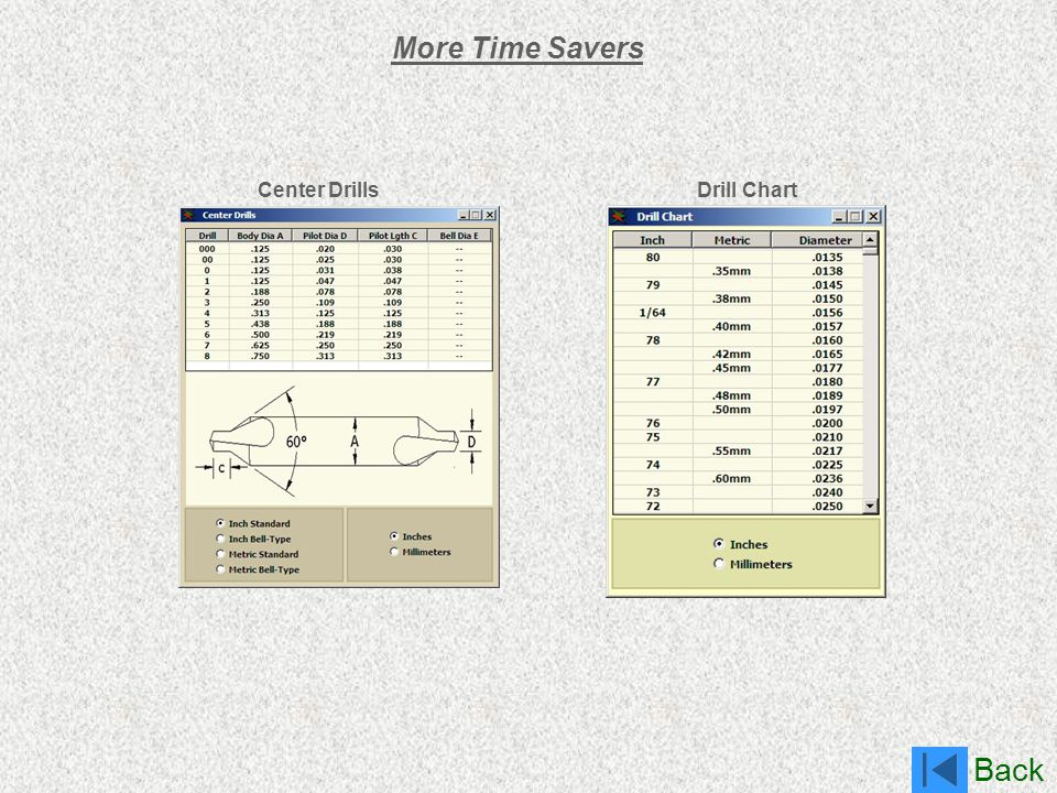 More Time Savers Center Drills Drill Chart