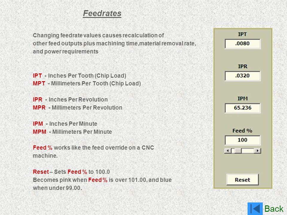 Feedrates Changing feedrate values causes recalculation of