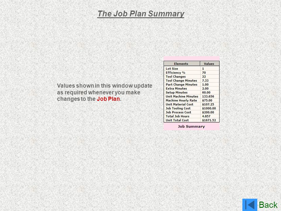 The Job Plan Summary Values shown in this window update as required whenever you make changes to the Job Plan.