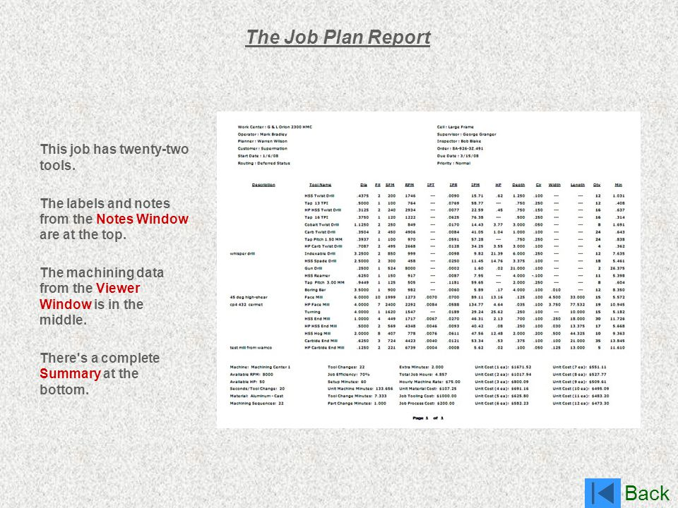 The Job Plan Report This job has twenty-two tools.