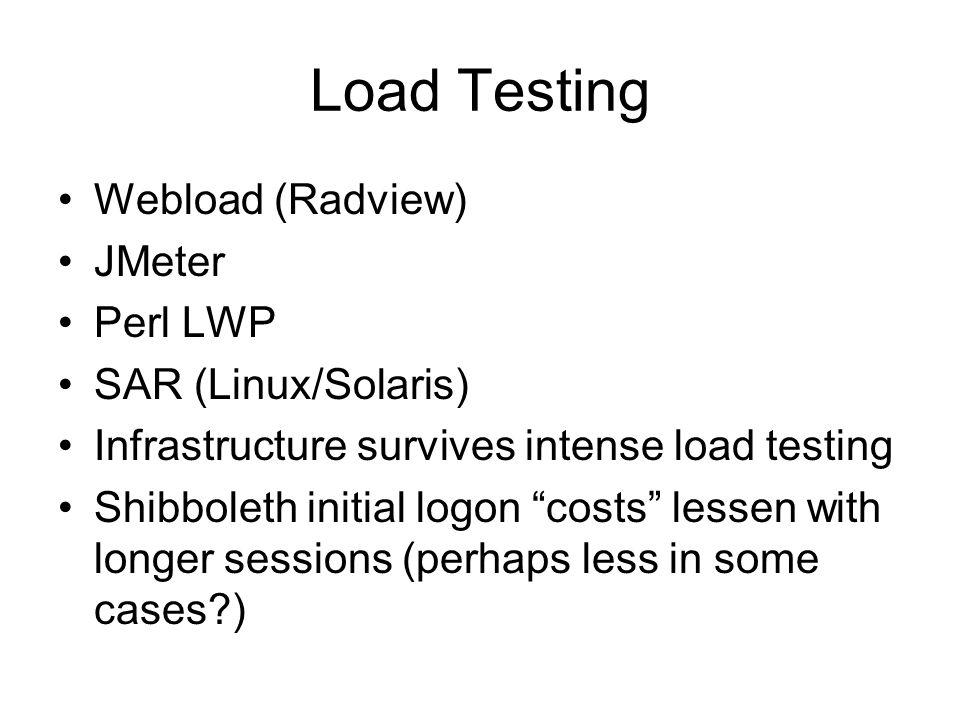 Load Testing Webload (Radview) JMeter Perl LWP SAR (Linux/Solaris)