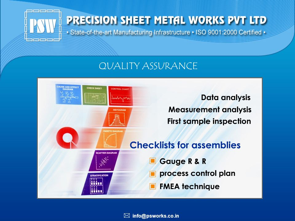 QUALITY ASSURANCE * info@psworks.co.in