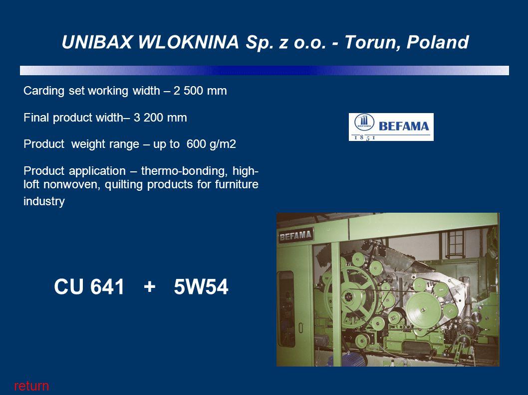 UNIBAX WLOKNINA Sp. z o.o. - Torun, Poland