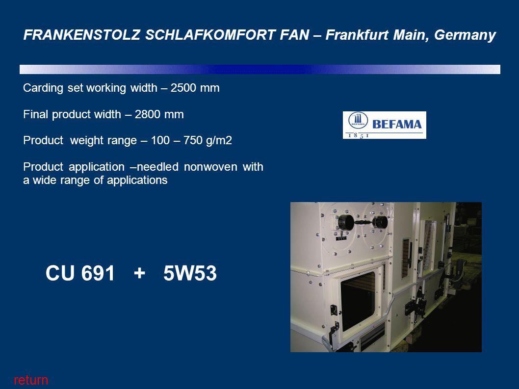 FRANKENSTOLZ SCHLAFKOMFORT FAN – Frankfurt Main, Germany