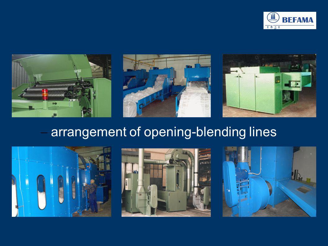 arrangement of opening-blending lines