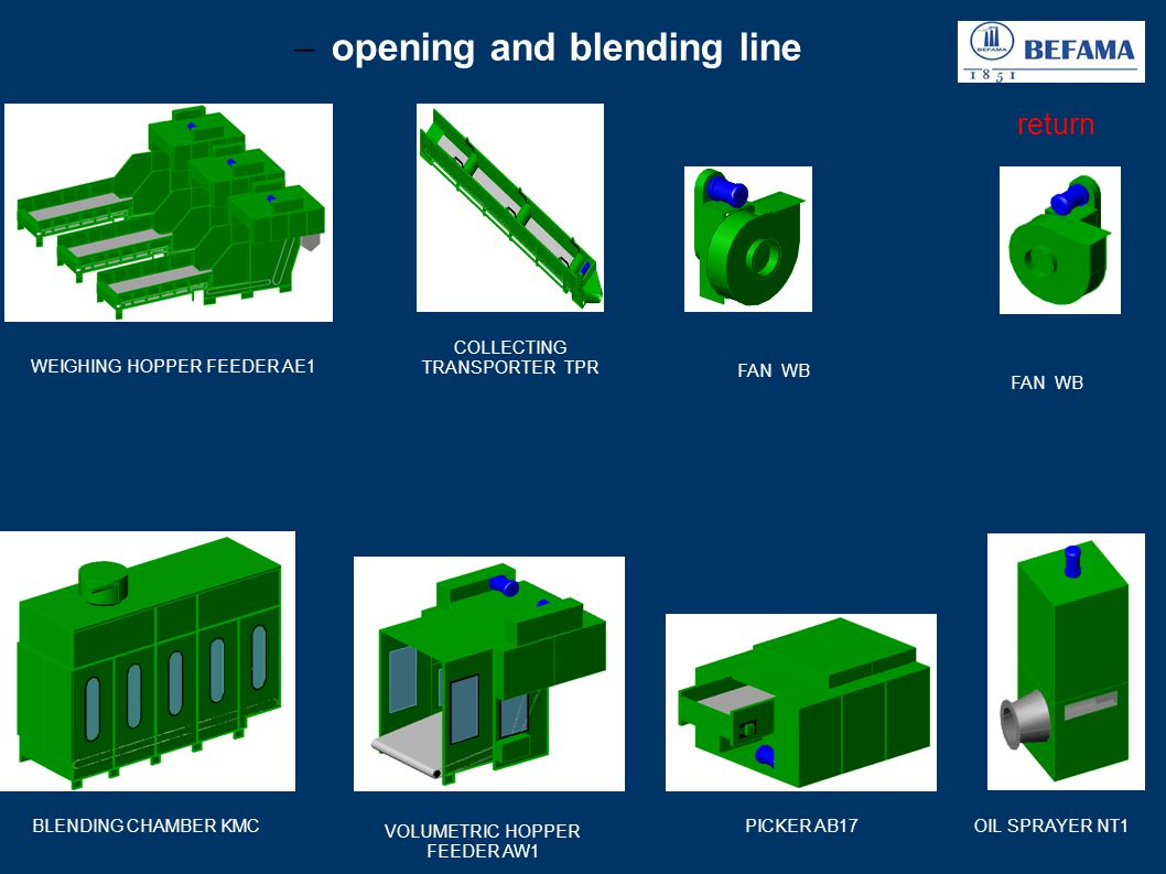 opening and blending line