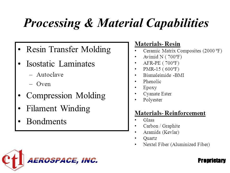 Processing & Material Capabilities