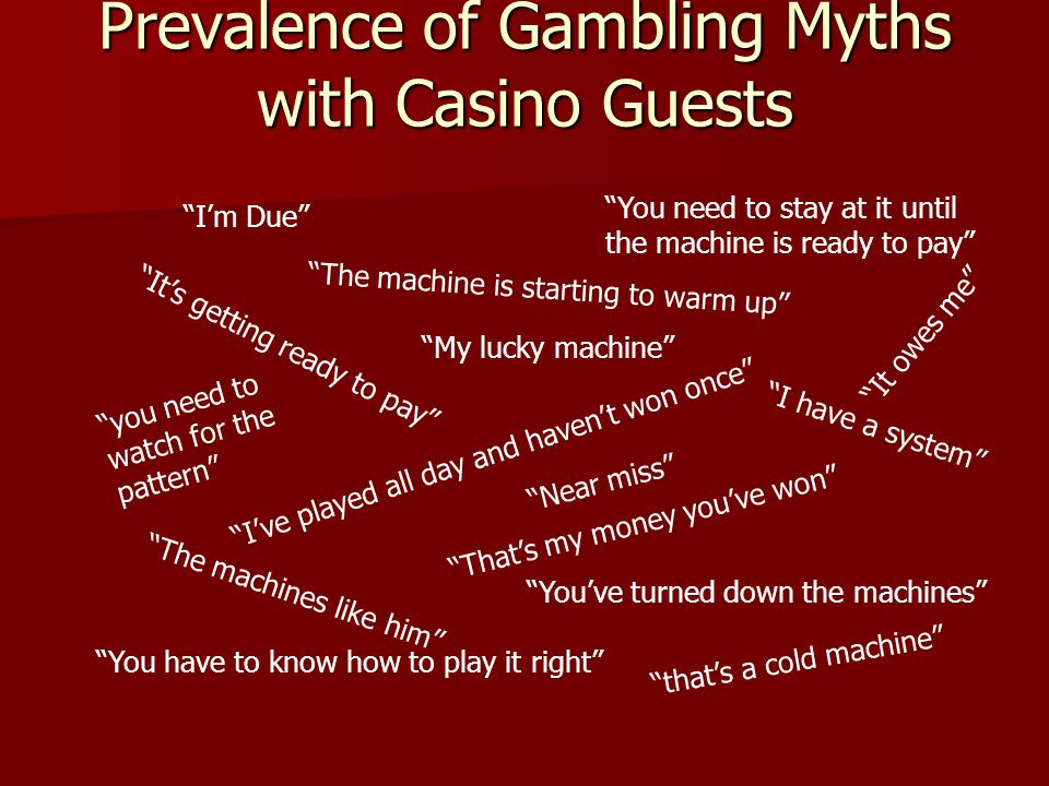 Prevalence of Gambling Myths with Casino Guests