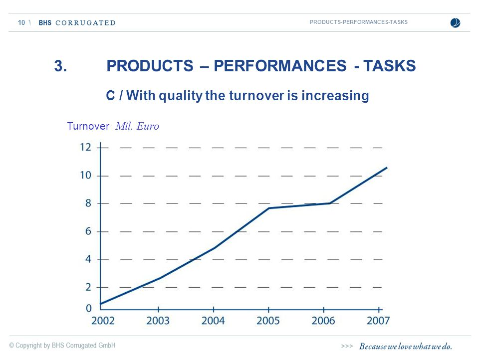 3. PRODUCTS – PERFORMANCES - TASKS