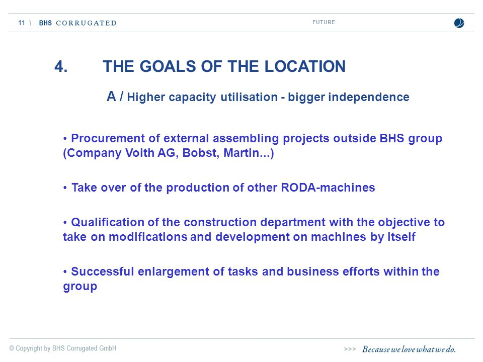 4. THE GOALS OF THE LOCATION