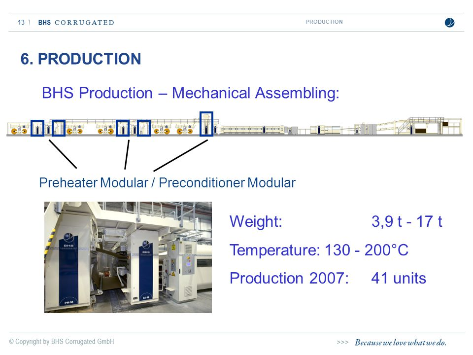 BHS Production – Mechanical Assembling: