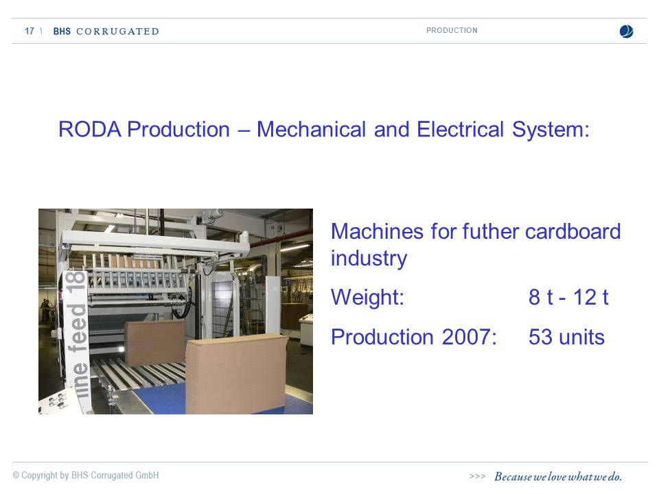 RODA Production – Mechanical and Electrical System: