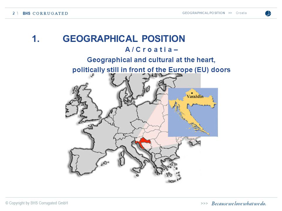 1. GEOGRAPHICAL POSITION