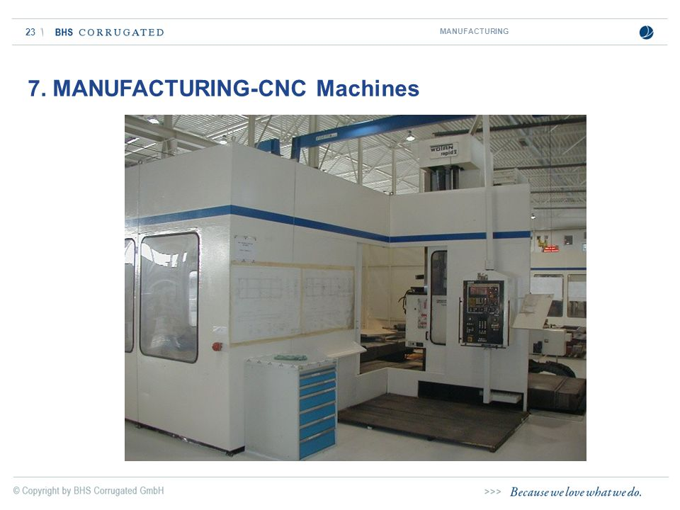 7. MANUFACTURING-CNC Machines