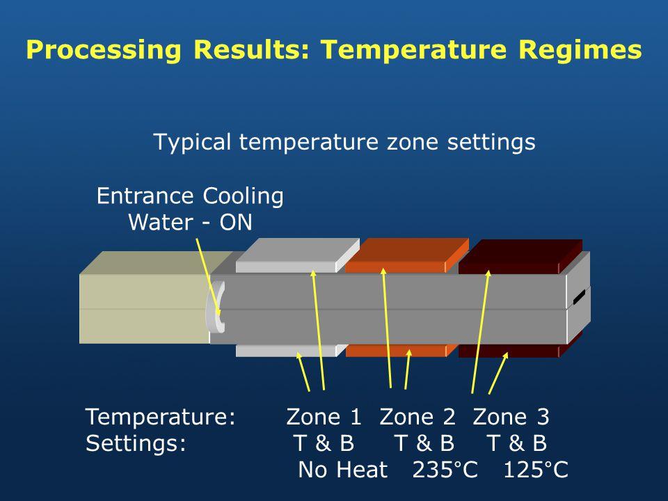 Processing Results: Temperature Regimes