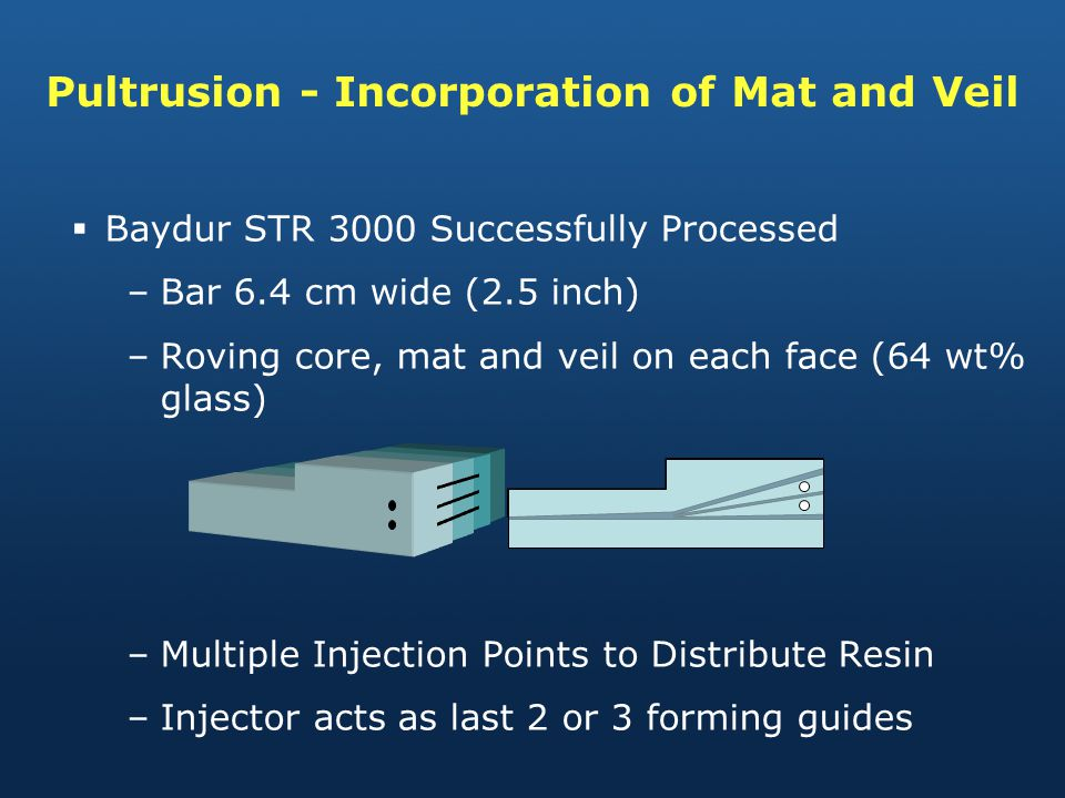 Pultrusion - Incorporation of Mat and Veil