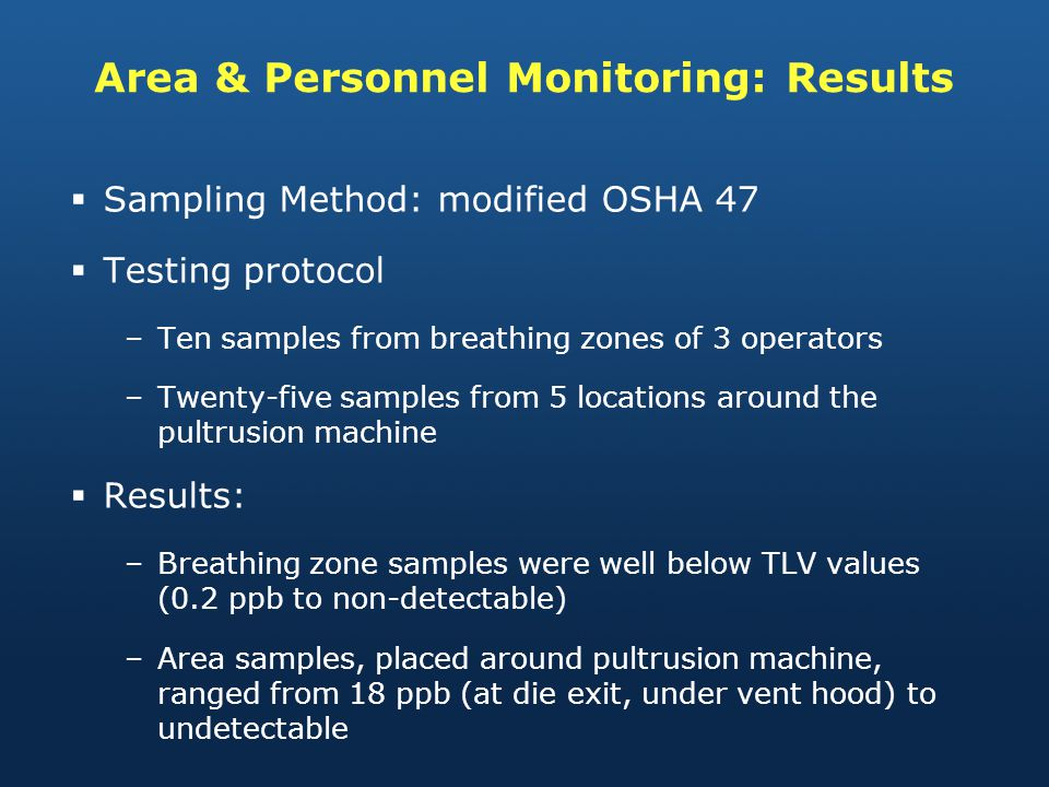 Area & Personnel Monitoring: Results