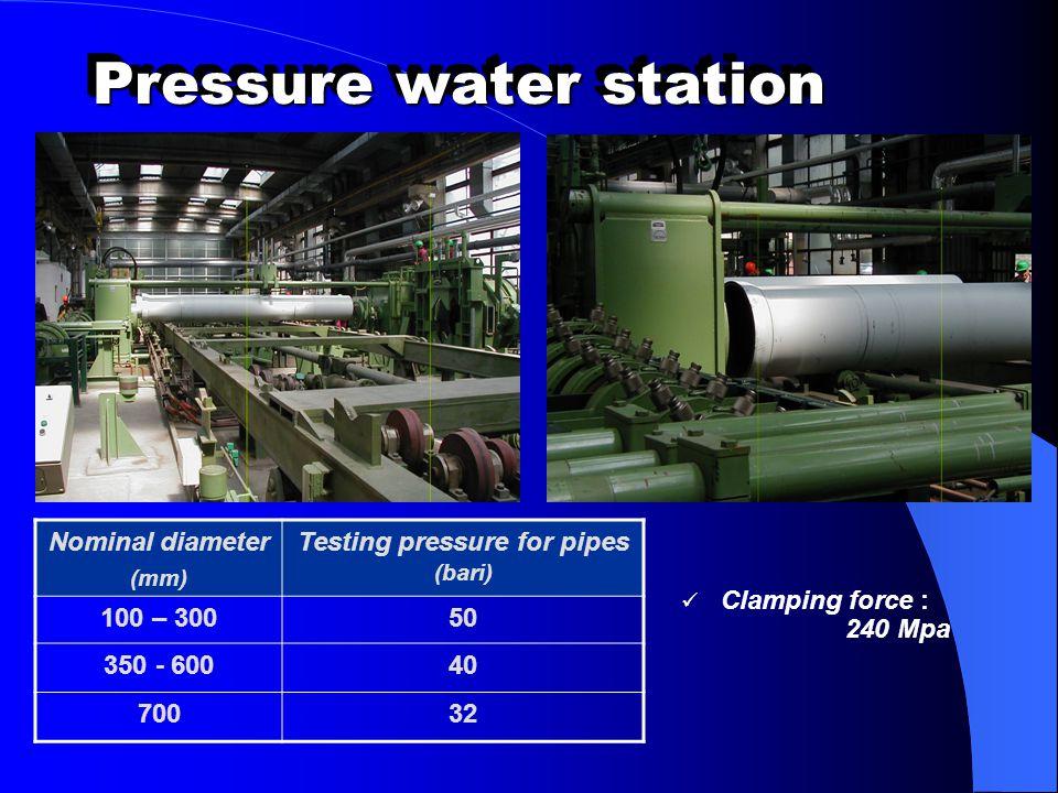 Pressure water station