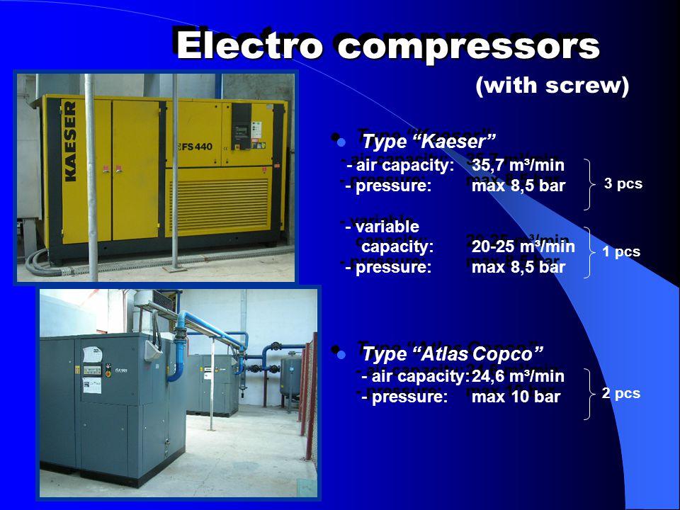 Electro compressors (with screw) Type Kaeser
