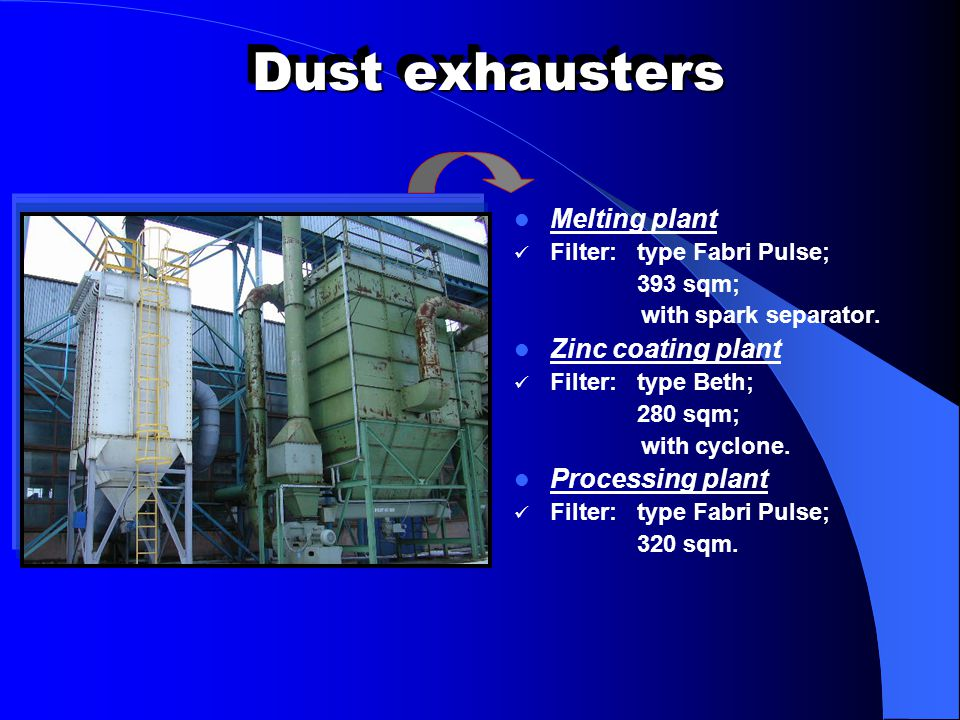 Dust exhausters Melting plant Zinc coating plant Processing plant