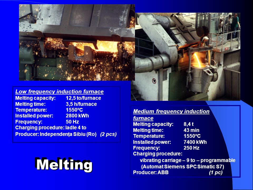 Melting Low frequency induction furnace Medium frequency induction