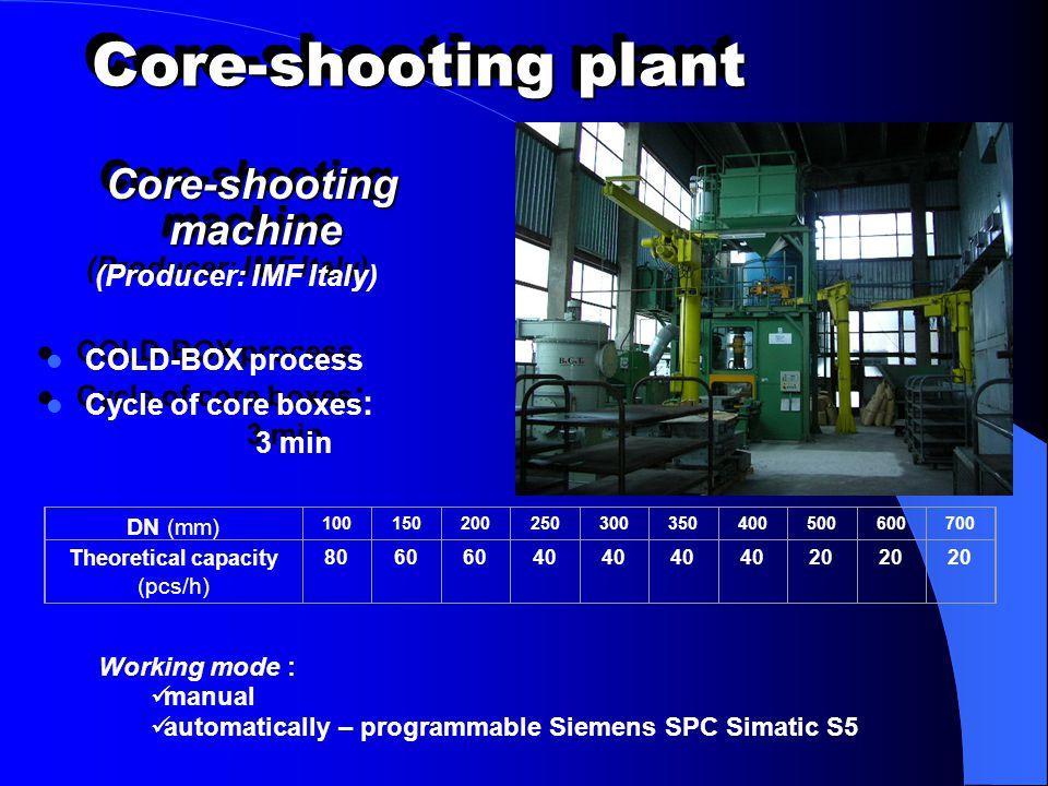 Core-shooting machine