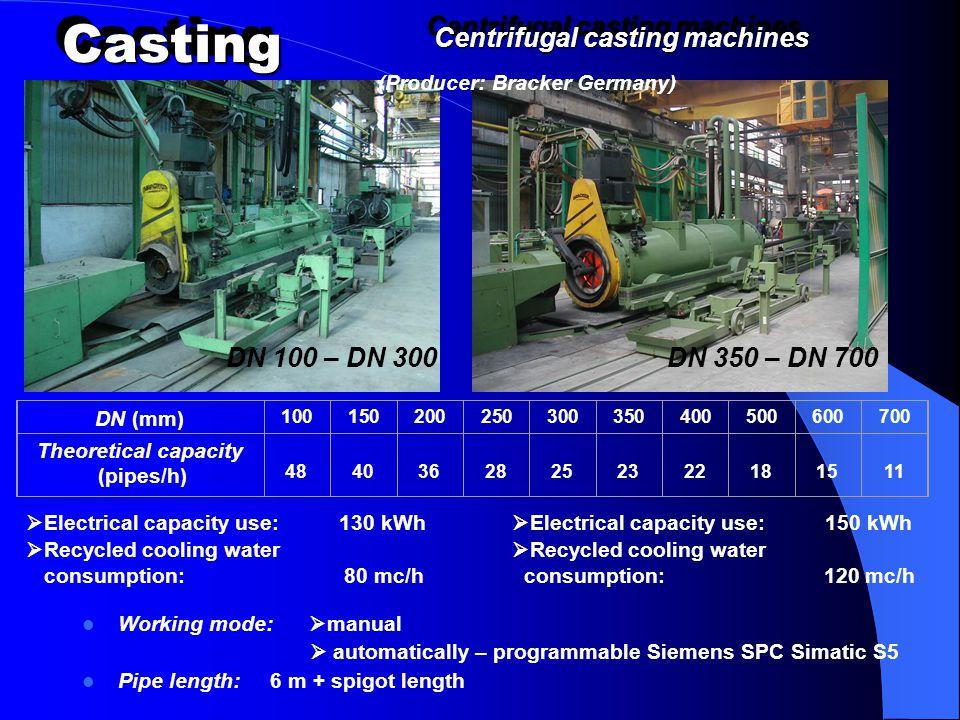 Casting Centrifugal casting machines DN 100 – DN 300 DN 350 – DN 700
