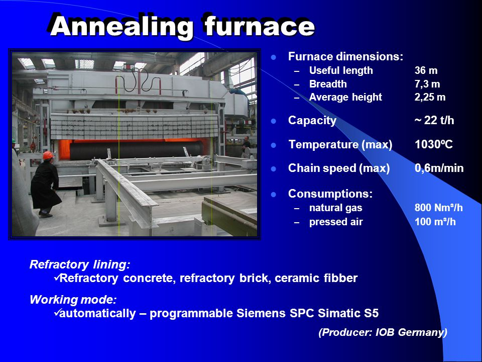 Annealing furnace Refractory lining: