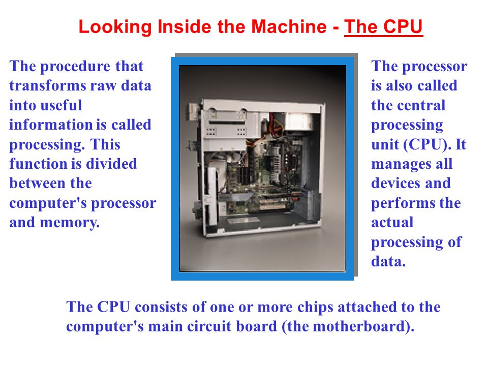 Looking Inside the Machine - The CPU