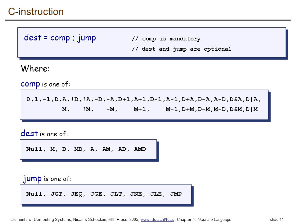 C-instruction dest = comp ; jump // comp is mandatory Where: