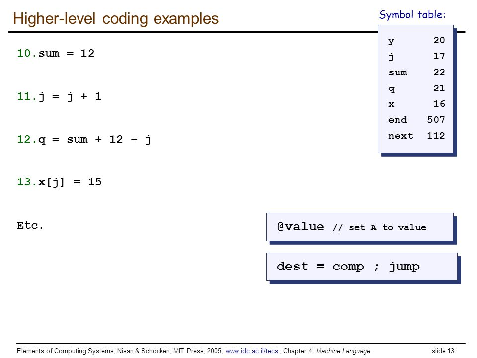 Higher-level coding examples