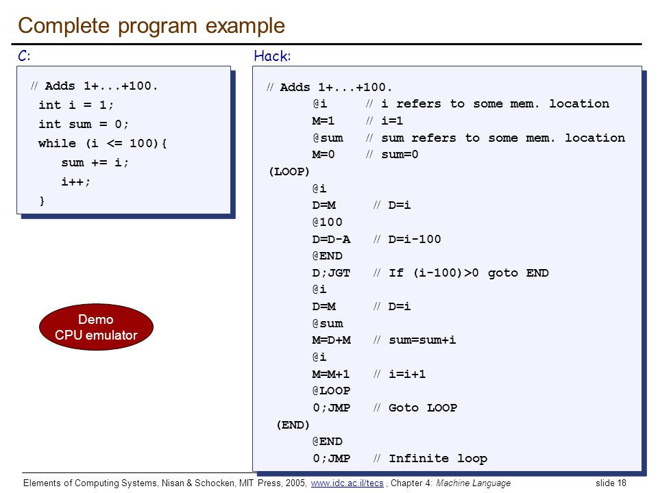 Complete program example