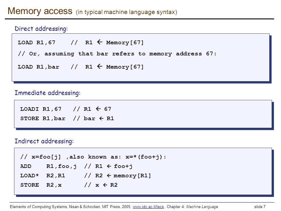 Memory access (in typical machine language syntax)