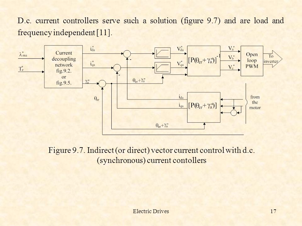 D. c. current controllers serve such a solution (figure 9