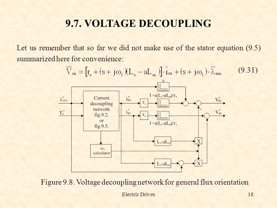 9.7. VOLTAGE DECOUPLING Let us remember that so far we did not make use of the stator equation (9.5) summarized here for convenience: