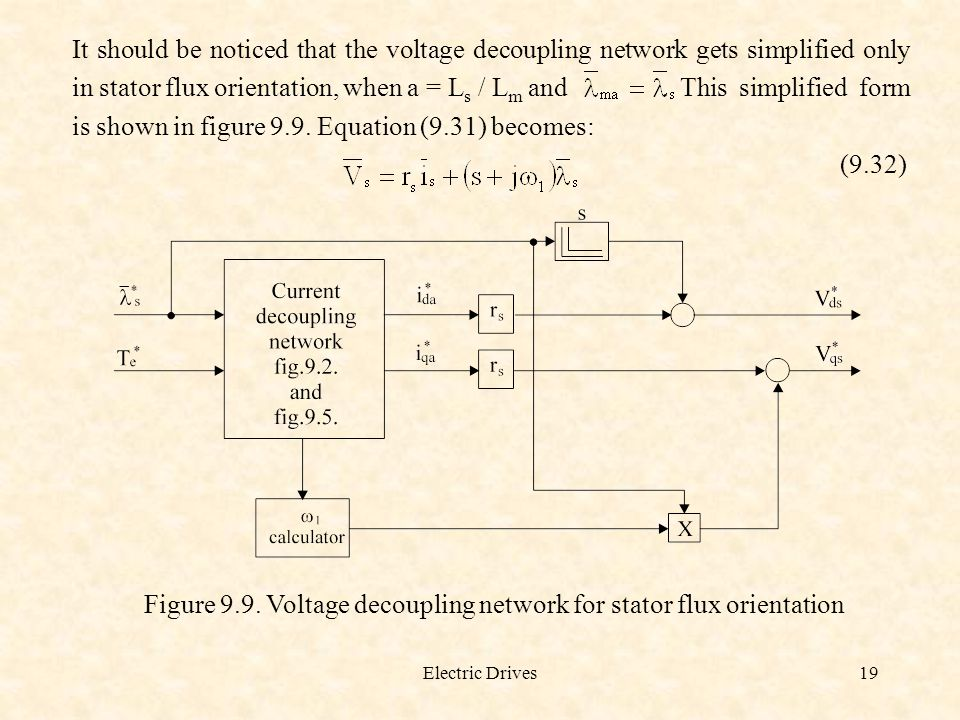 Figure 9.9. Voltage decoupling network for stator flux orientation