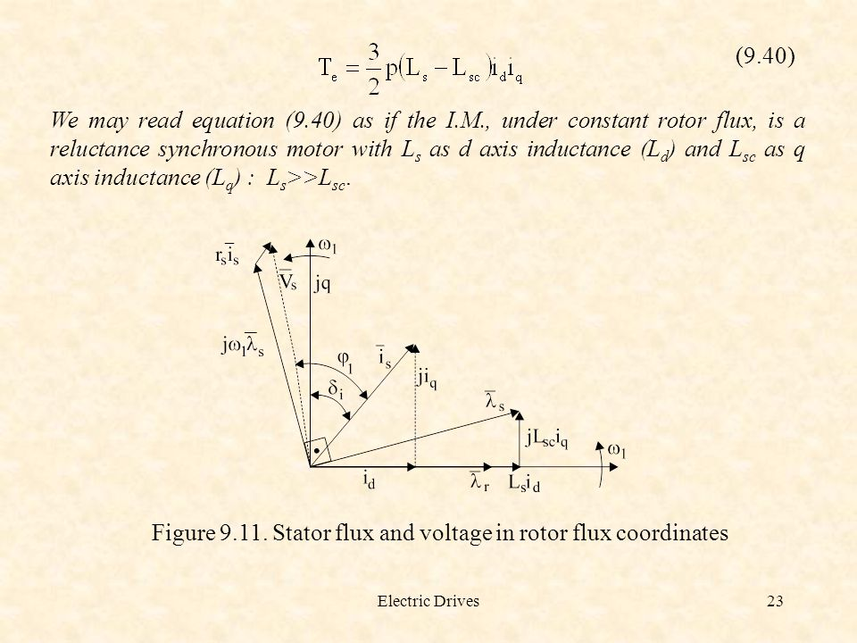 Figure 9.11. Stator flux and voltage in rotor flux coordinates
