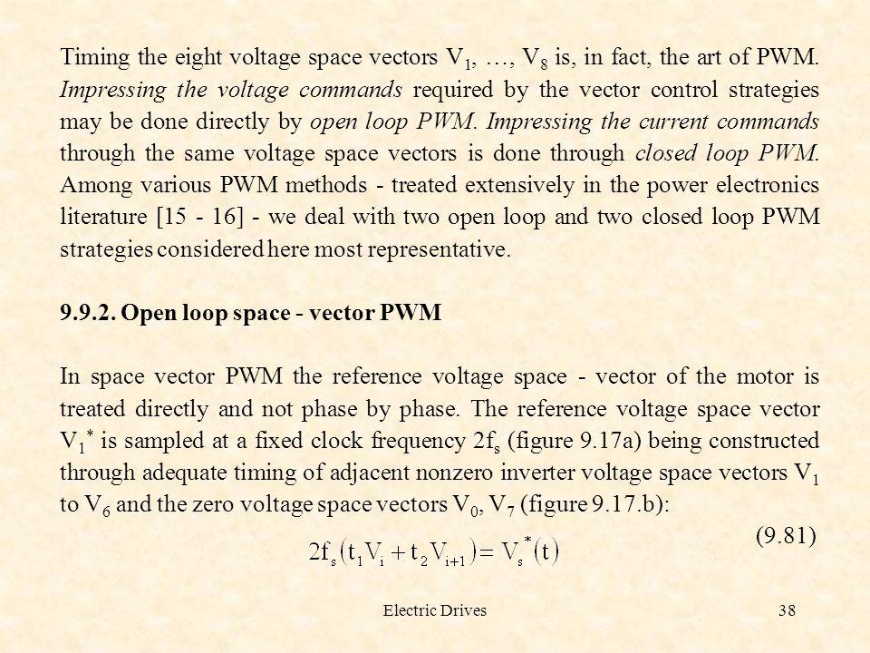 9.9.2. Open loop space - vector PWM